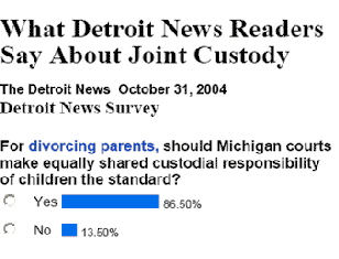 Detroit News Poll on Shared Parenting